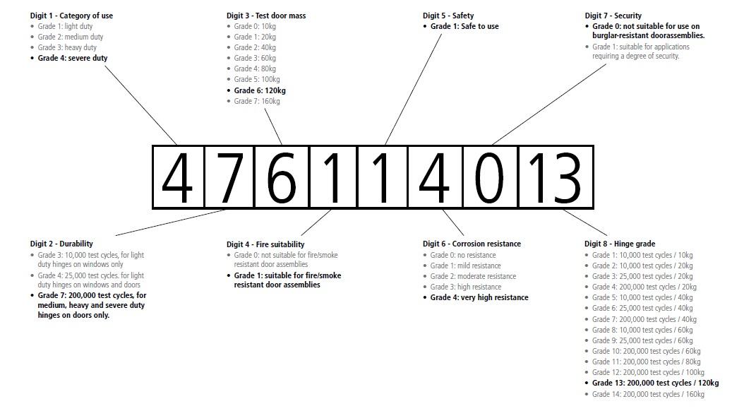 D103 1935 Number System Explanation jpeg